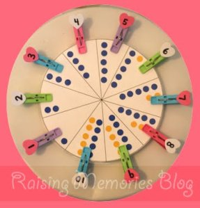 countingwheel